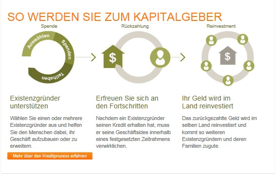 worldvision_microkredite_3
